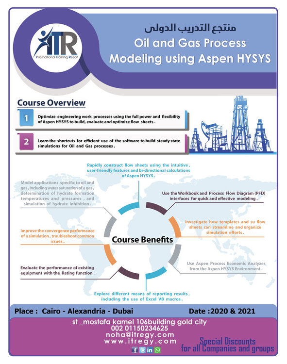 oil-and-gas-process-modeling-using-aspen-hysys.thumb.jpg.2943d9247ad998d5b51ae8027a7b0008.jpg